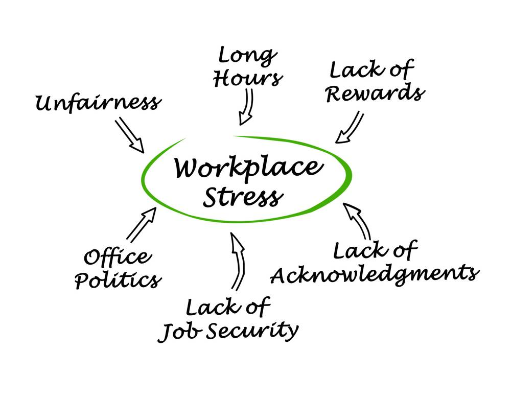 Are you being unfairly treated at work?